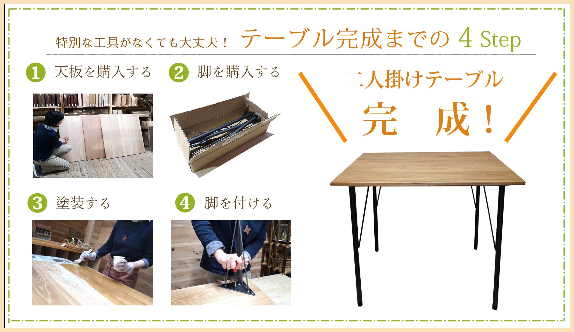テーブル作成4Step